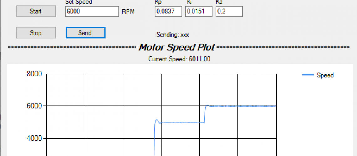 BDC Motor Speed Control_C# Windows Application